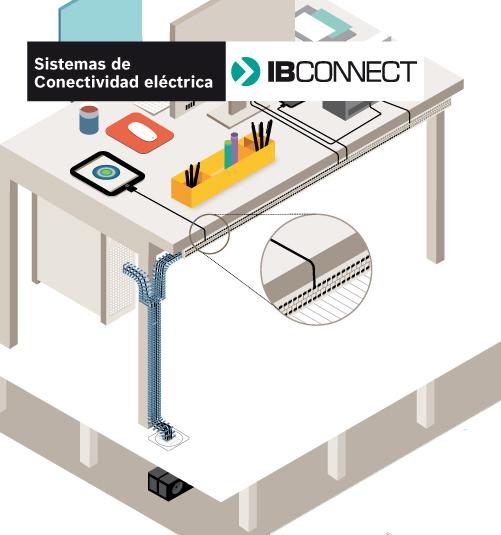 mesas IB-Conect